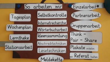 Gelbe Karte Grundschule.Schulprogramm A Z Grundschule Linden